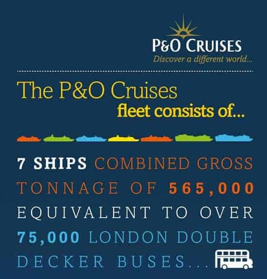 P&O Cruise facts