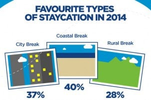 Infographic: The Great British Staycation